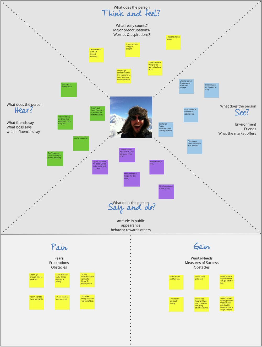 Customer Empathy Map (3).jpg
