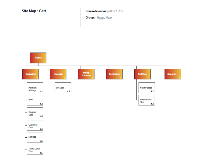 Site Map Gett.png