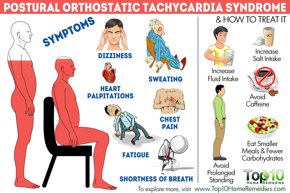 postural-tachycardia.jpg