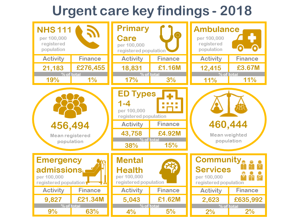 Urgent_Care_Infographic 2018 report.png