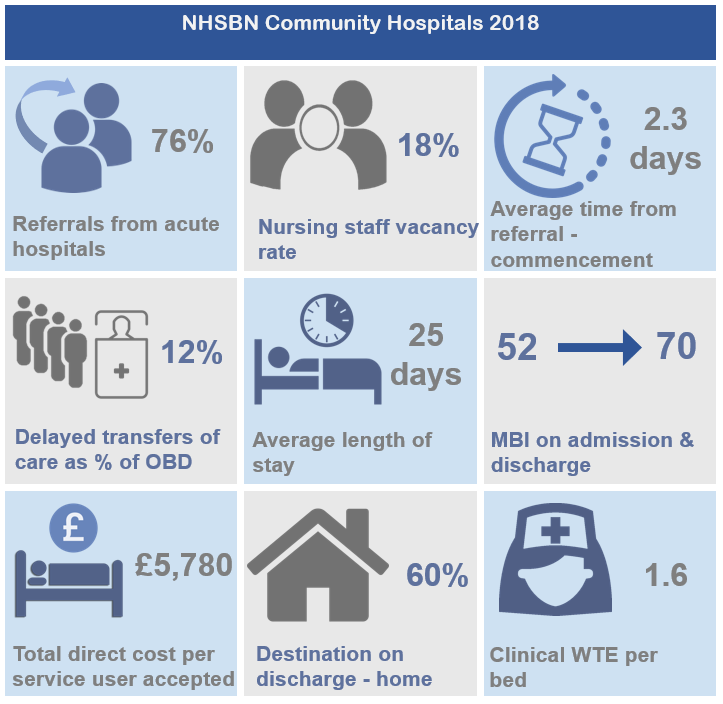 NHSBN Community Hospitals Infographic.PNG