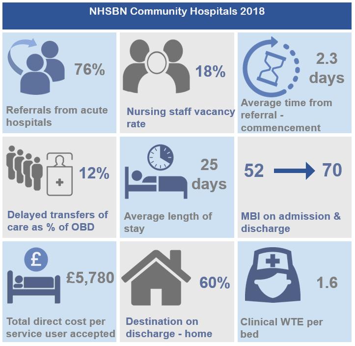 NHSBN Community Hospitals Infographic.PNG