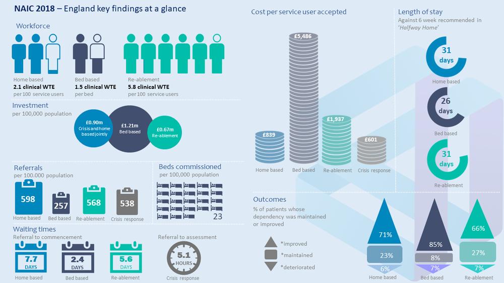 NAIC 2018 England - infographic - brochure v3.png