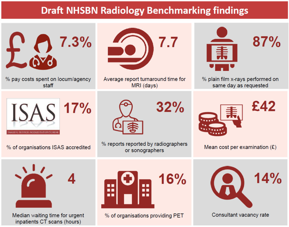 201819 Radiology Infographic.PNG