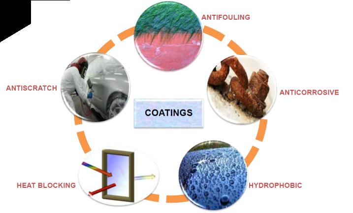 coatings.png