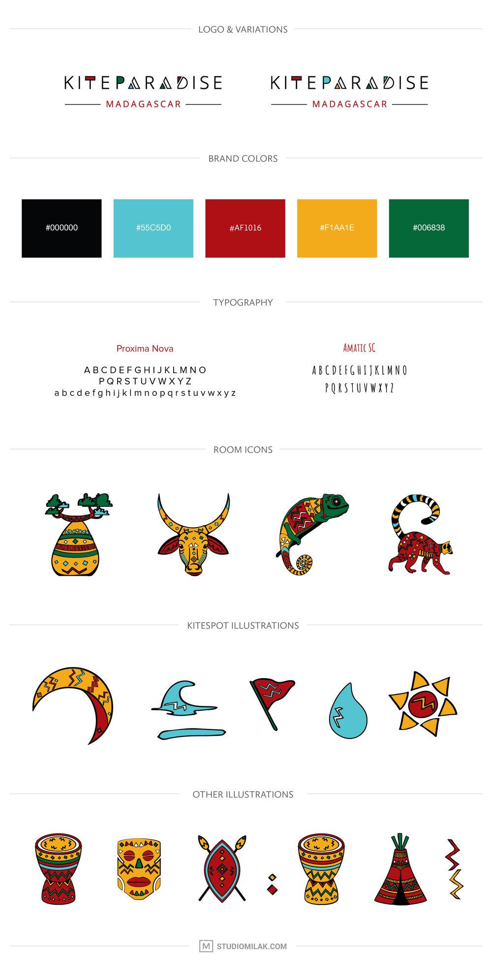 Studio Milak Cutie QT Brand Board.jpg