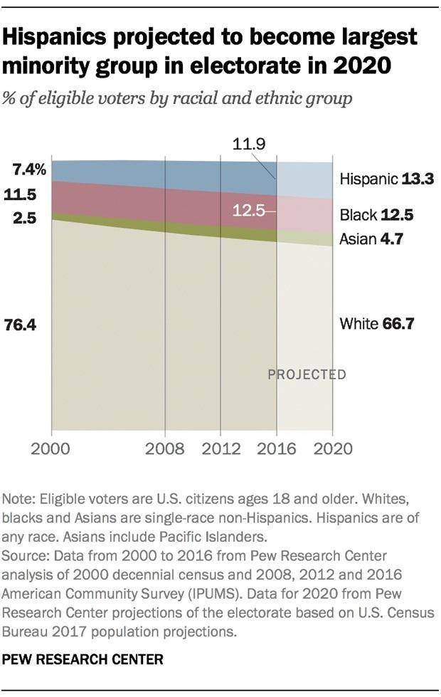 HispanicVoters.jpg