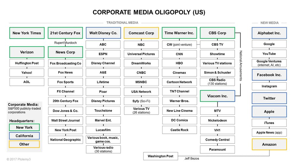 Corporate-Media-Oligopoly-Diagram.jpg