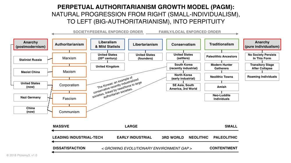 PAGM Diagram.jpg