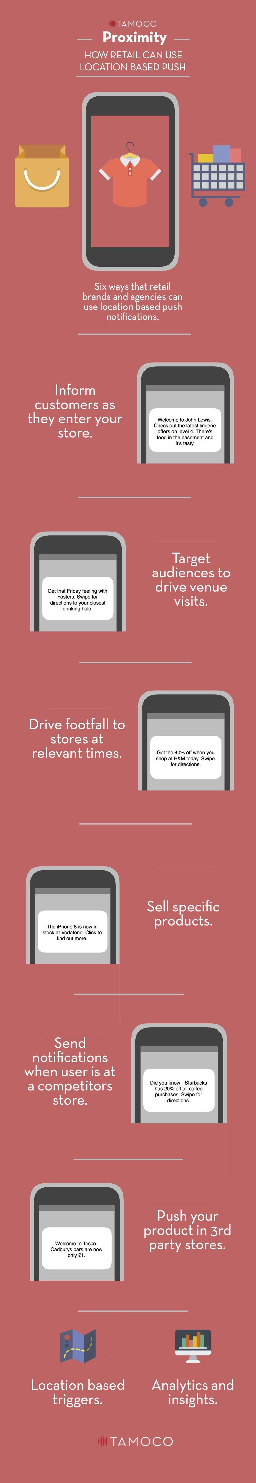 #retail #push #location #notification #marketing #brands #agencies