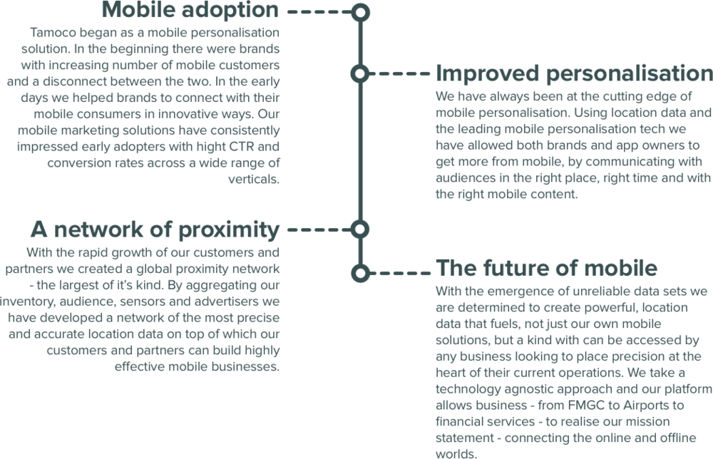 The evolution of mobile marketing, proximity and location