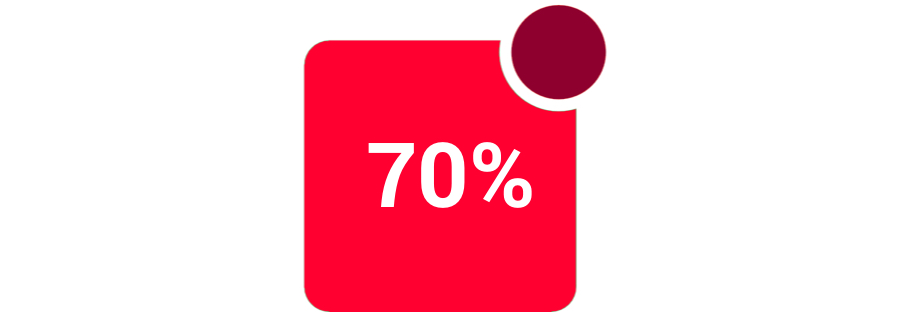 70% opt in rate for push notifications