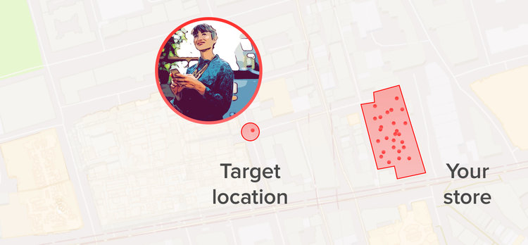 Location based targeting
