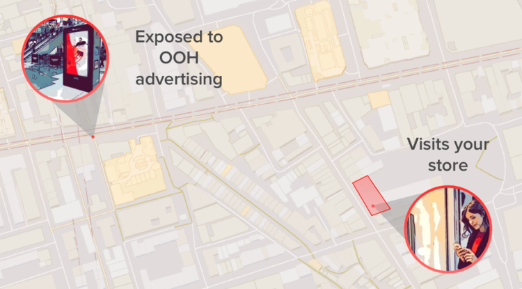 OOH attribution using location