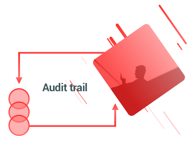audit trail for consent and opt-ins