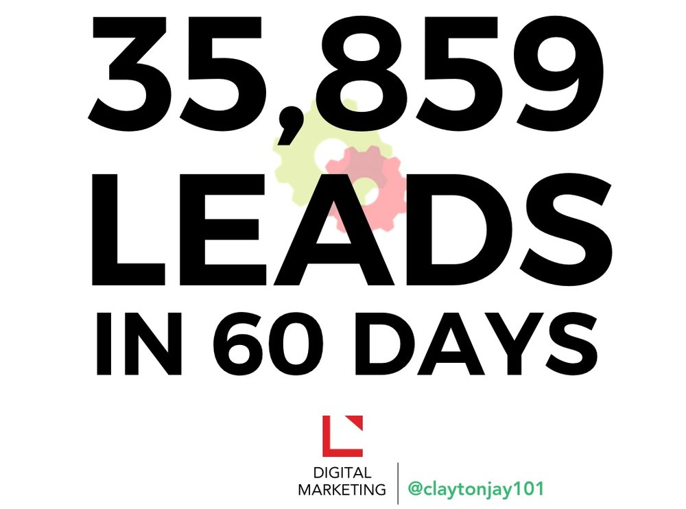 DigitalMarketer lead magnet led to 35,859 leads in 60 days