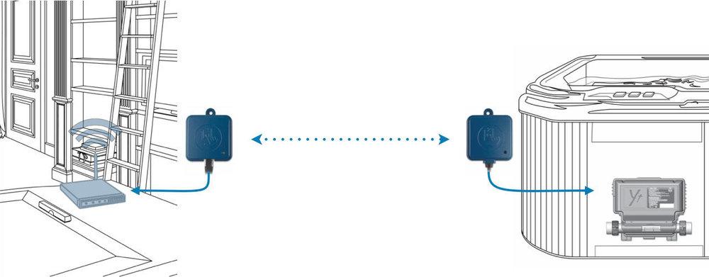 How+signal+works.jpg