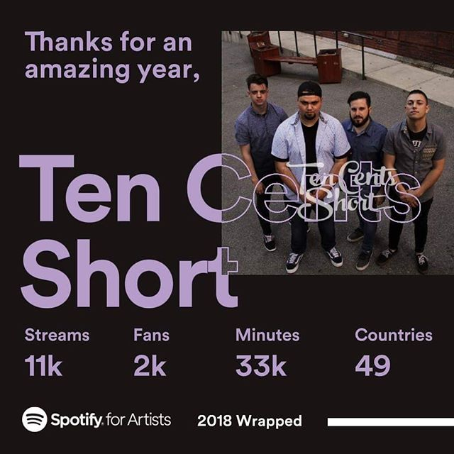 Thank you, each and every one of you...we couldn't do this without your support. Here's to what's in store for 2019! #tencentsshort #spotify #spotifyrewind