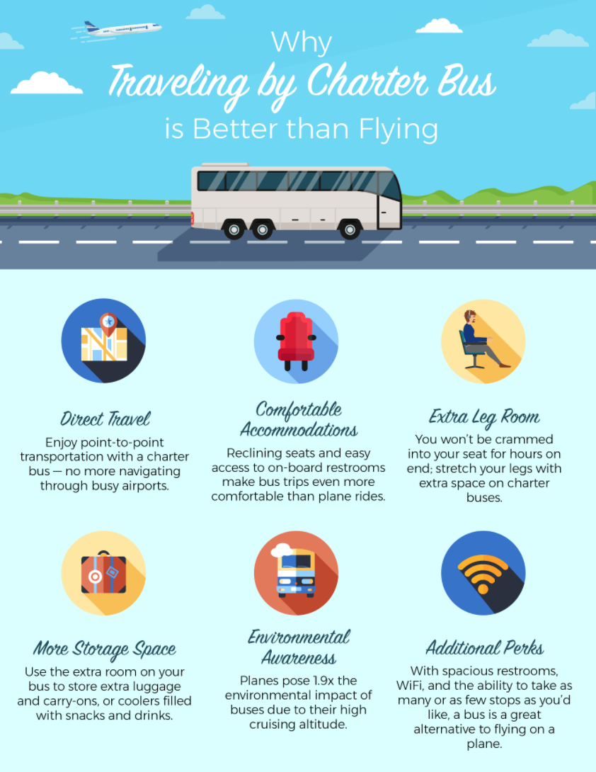 Benefits of traveling by bus? ... it's cheaper, better for the environment, and more comfortable!