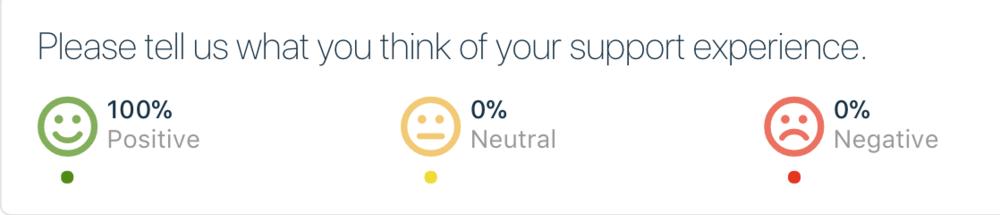 Our survey feedback widget -