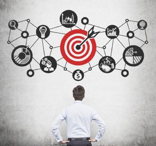 Target Value Profile -