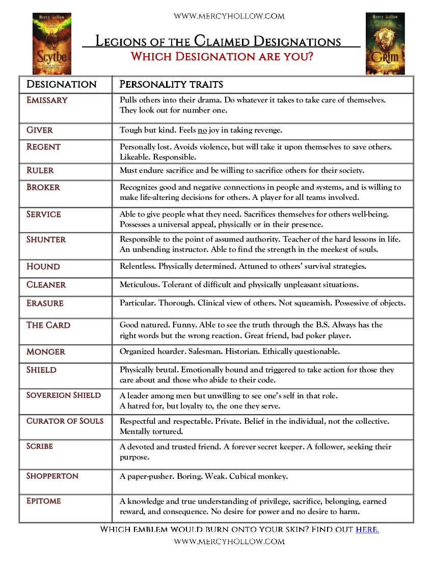 Designation Chart.png