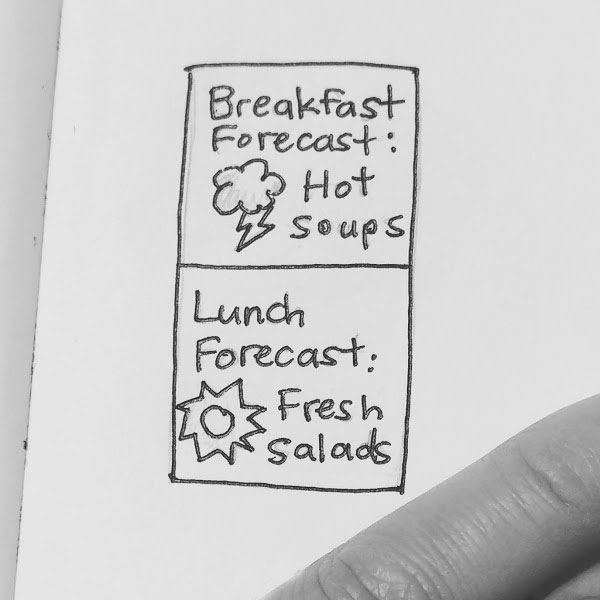 Day 42 : A restaurant with a menu that changes with the daily weather. Hot foods for cold, rainy days, and lighter foods for hot days #100DaysofFooood #the100dayproject