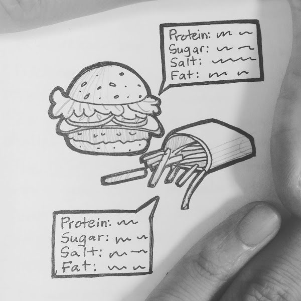 Day 98 : Big fast food chains will never loosen their grips on low-income neighbourhoods. So would an affordable, user-friendly nutrition detector help the families living in low-income areas make better meal choices?...Although, how much choice are they given anyways?... #100DaysofFooood #the100dayproject