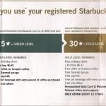 New Starbucks Gold Card
