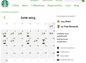 Untitled-1 MSR layout - Star history by month