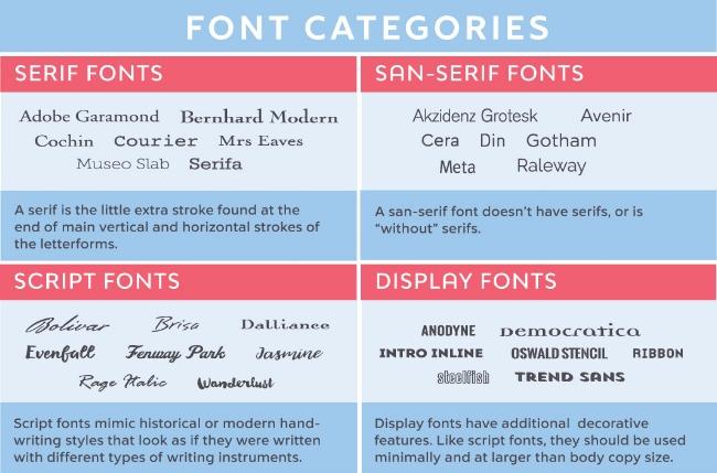 KMC_font-categories.jpg