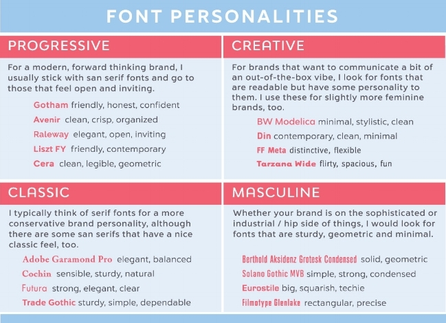 font-personalitites