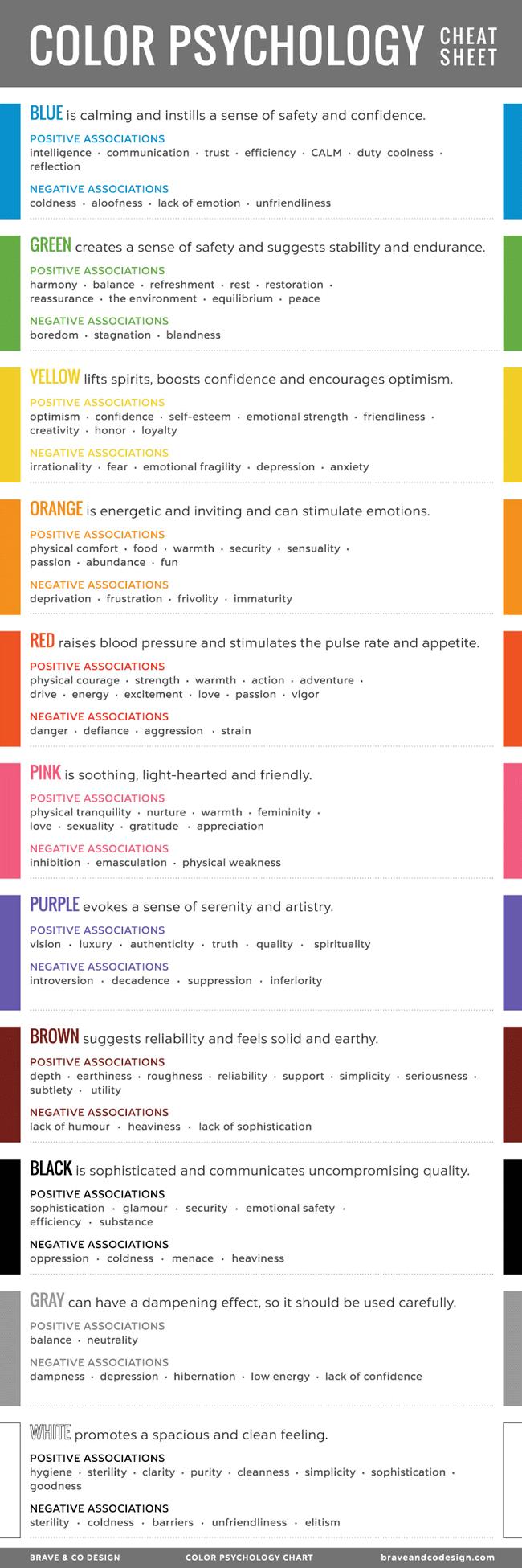 color-psychology-cheatsheet