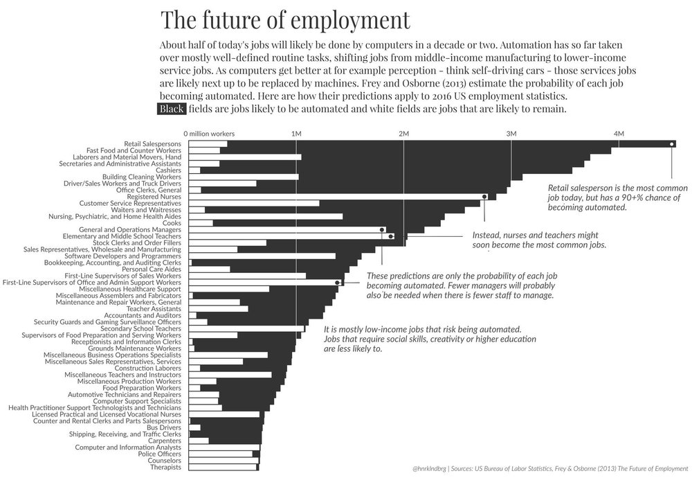 automation-and-unemployment.jpg