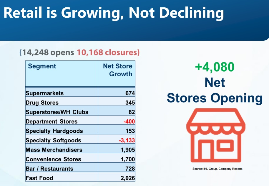IHL Retail Apocalypse Growth by Category.jpg