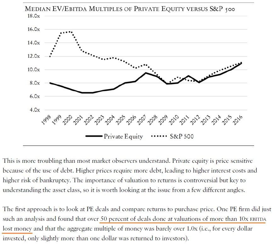 Rasmussen Private Equity - Valuation.jpg