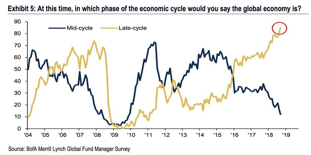 chart economic cycle.jpg