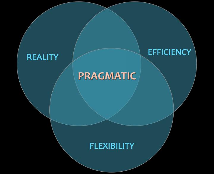 revairtx.com/estimates the pragmatist