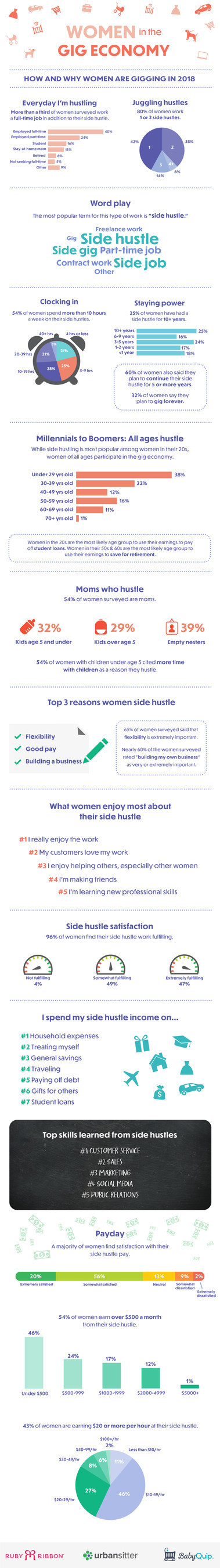 Women_in_the_Gig_Economy_final_Infographic.jpg