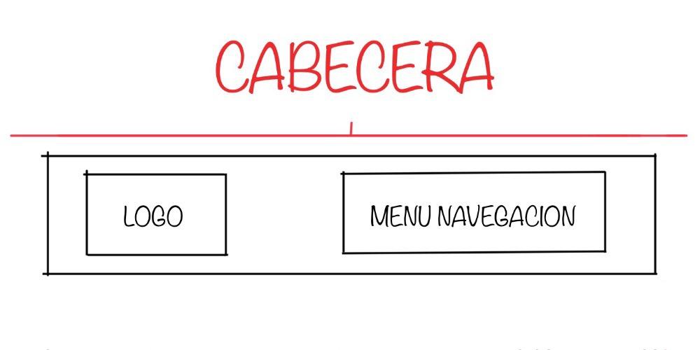 estructura-web-cabecera.jpg