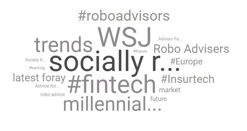 digital_wealth_management_topic_wordcloud.JPG