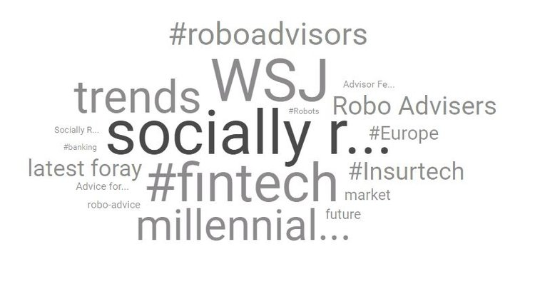 digital_wealth_management_topic_wordcloud.jpeg