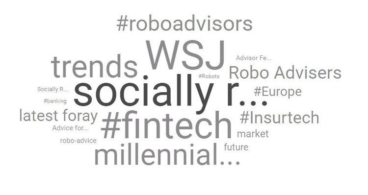 digital_wealth_management_topic_wordcloud.jpeg