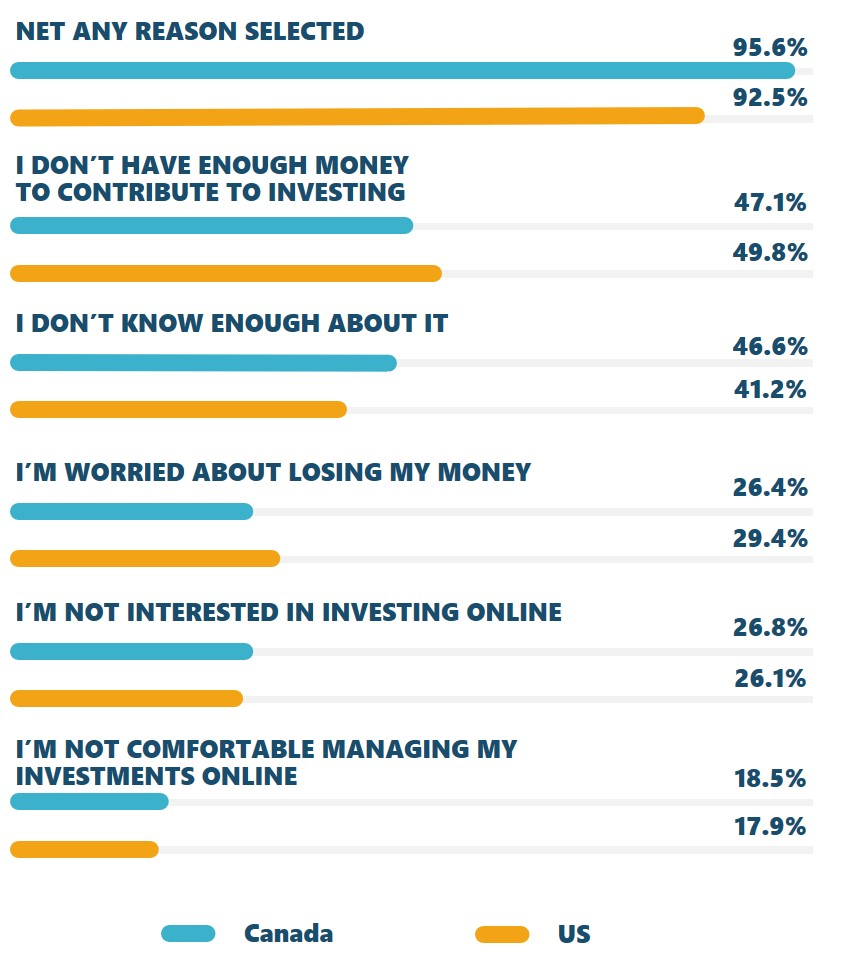 Source: ParameterInsights Proprietary North American Consumer Surveys