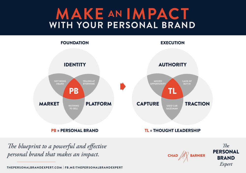Chad Barnier-Make an Impact-02.jpg