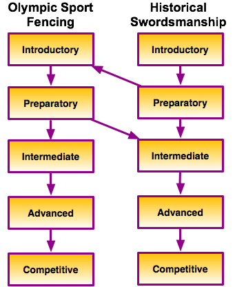 program structure.png