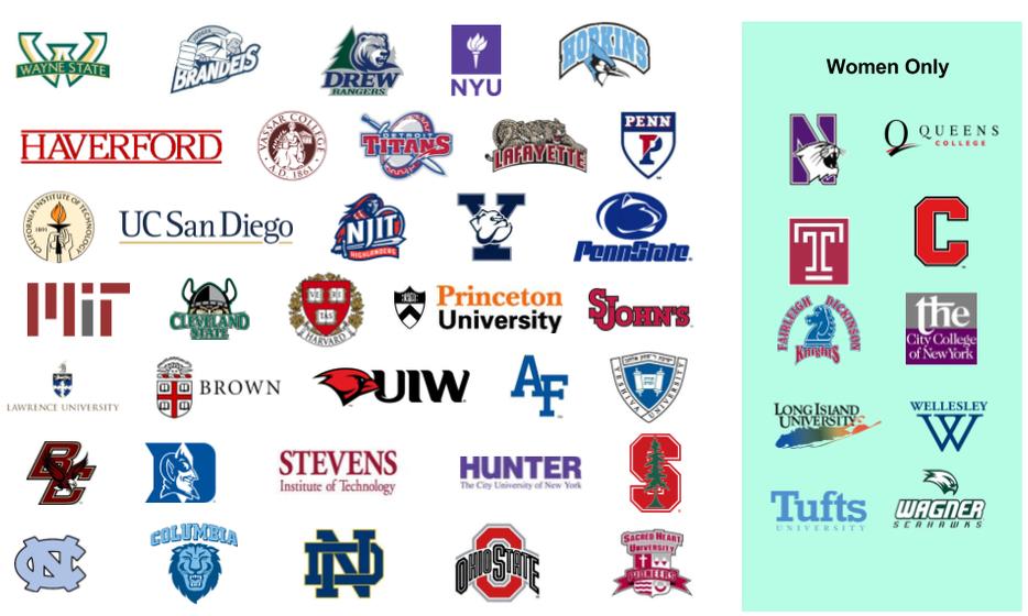 NCAA_Fencing_Varsity_Universities.png