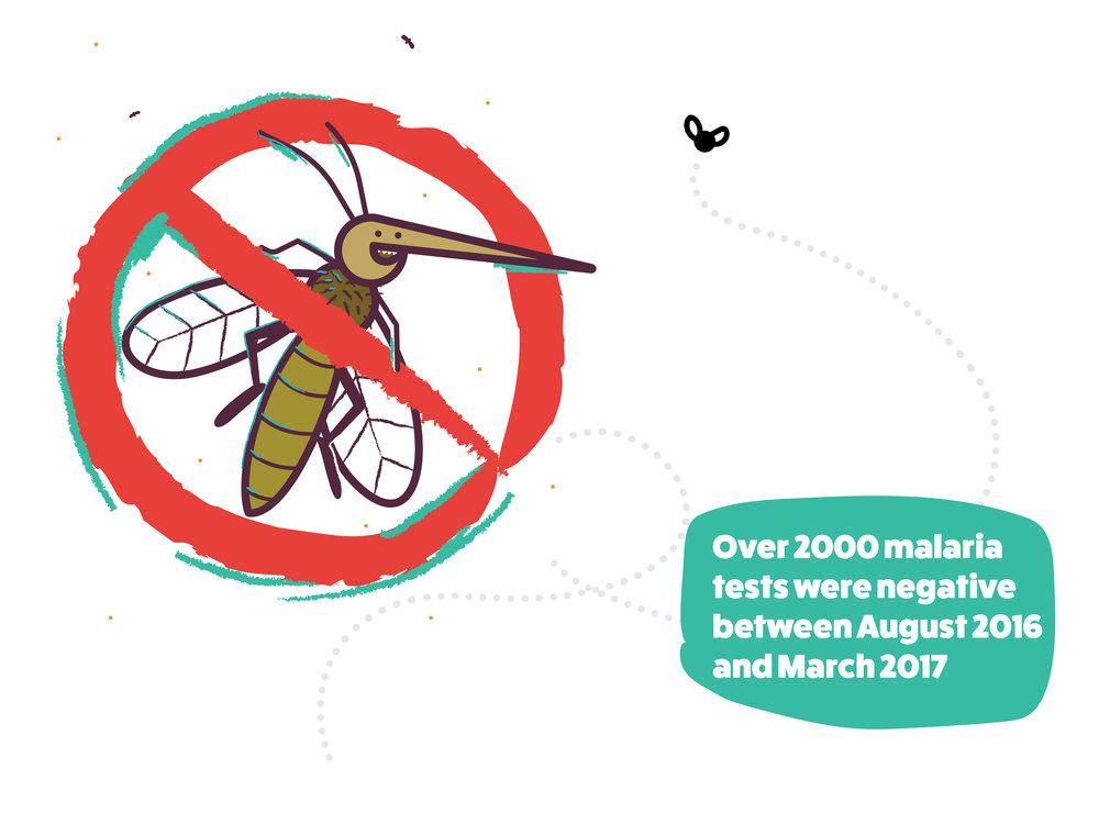 malaria_prevention_and_healthcare_kikavu_tanzania