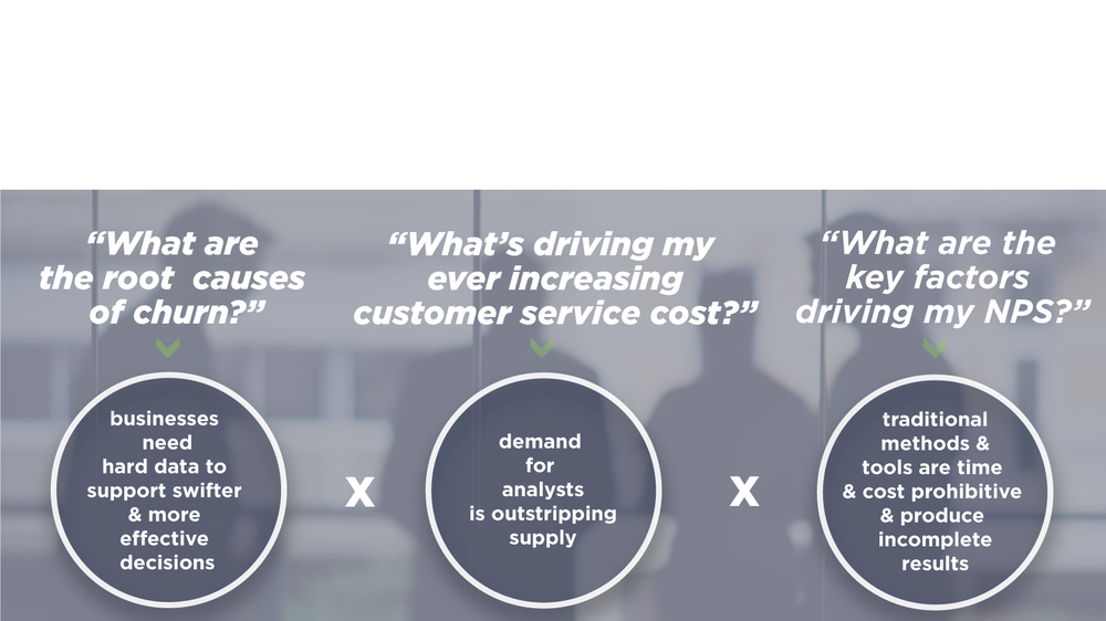 Software that solves problems like 'What is driving my increasing customer service costs?'