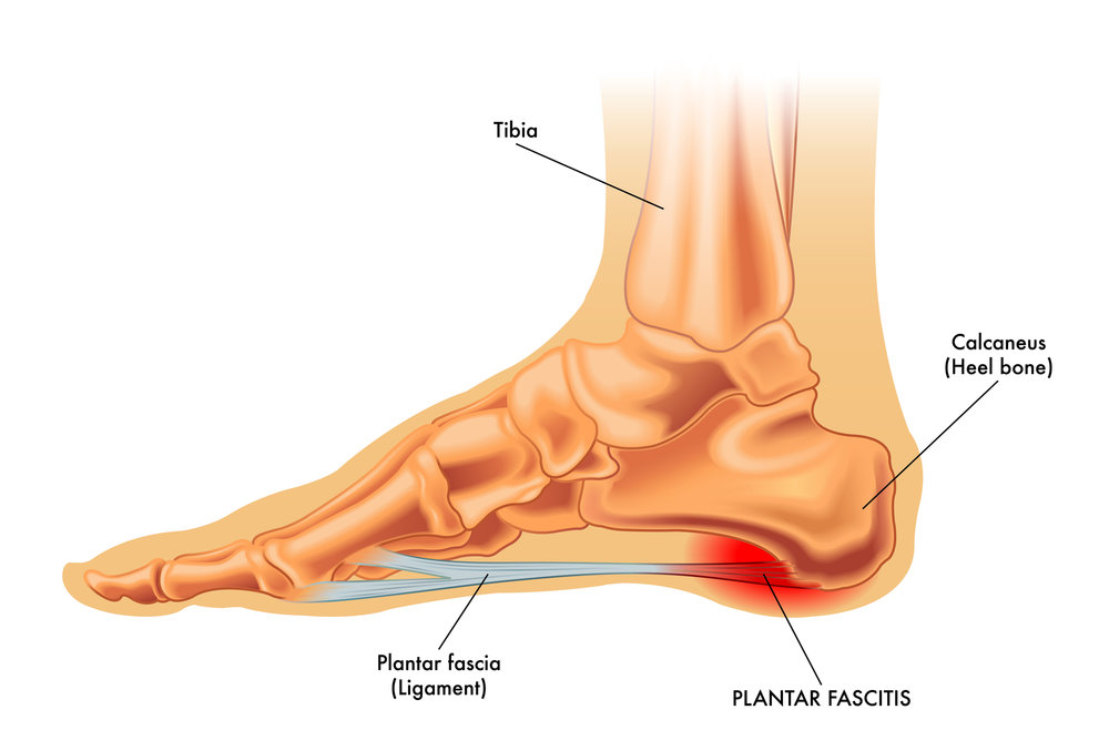 8 Common Types Of Foot Surgery Dr John Paul Elton